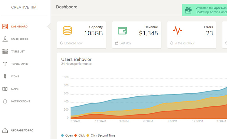 Paper Dashboard - Admin Dashboard Template with Excellent Typography &  Vivid Colors