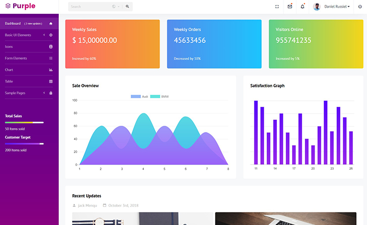 Brand New Free Bootstrap 4 Admin Dashboard Template