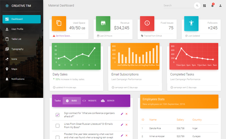 Clean and Engaging HTML5 Material UI Dashboard template