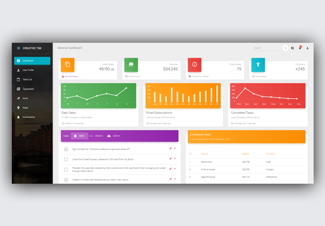 Admin Dashboard Backend Bootstrap HTML5