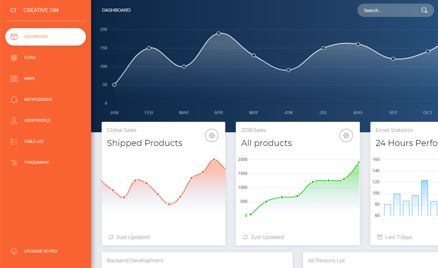 Free Bootstrap 4 Backend Admin Dashboard Template