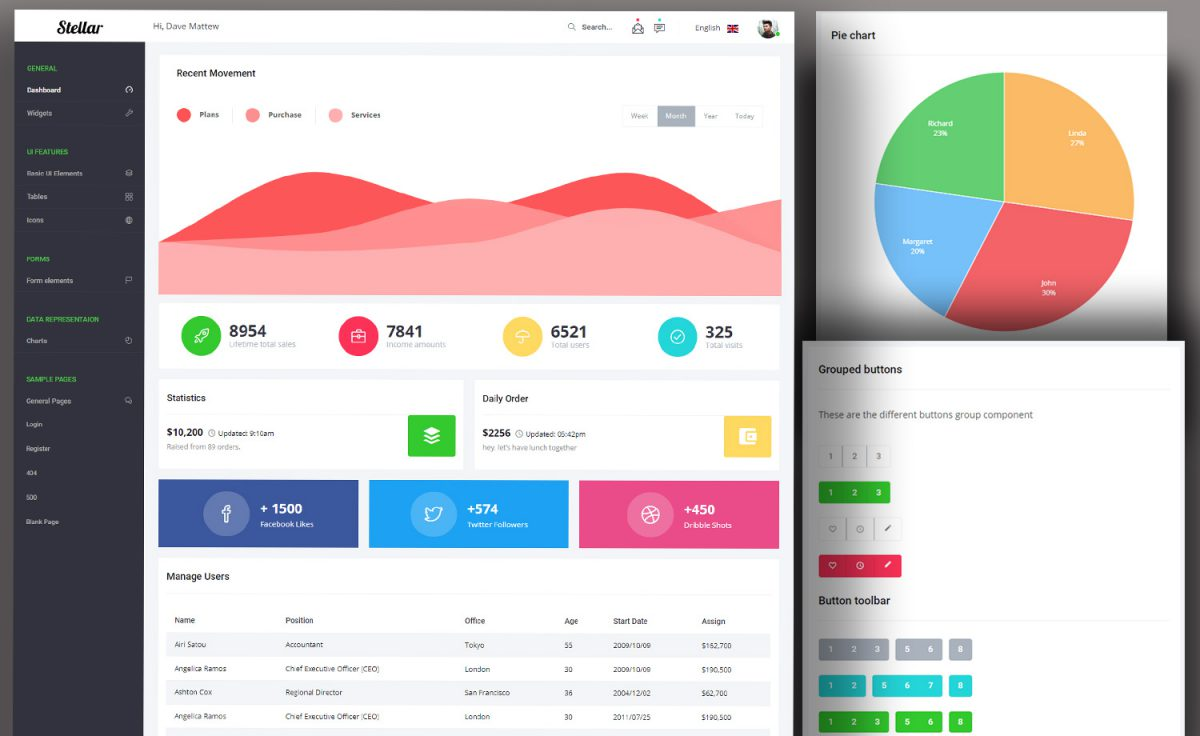 Free Bootstrap 4 Web Application Dashboard Template