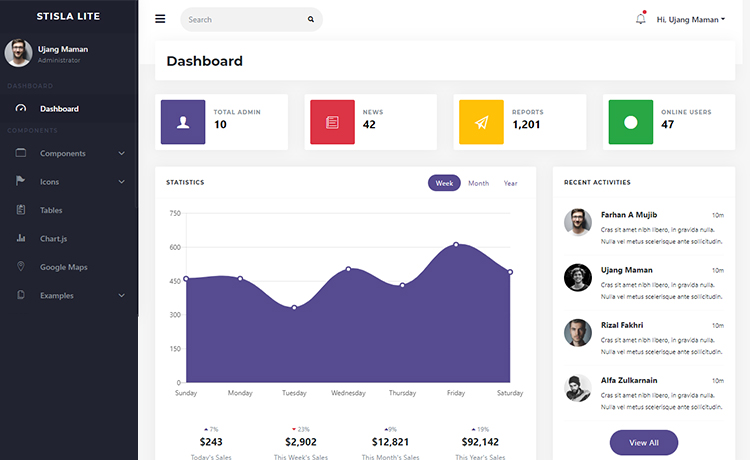 Free and Bootstrap 4 Responsive Admin Dashboard Template