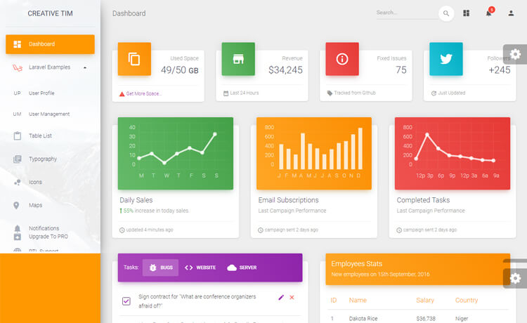 Free HTML5 Bootstrap 4 Admin Dashboard Template