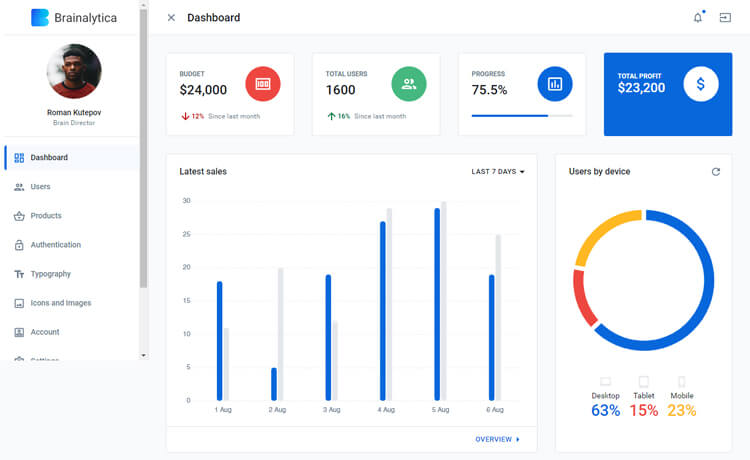 Free Material React Admin Dashboard Template