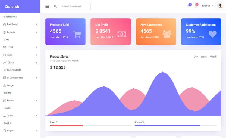 Free Bootstrap 4 HTML5 Admin Dashboard Template