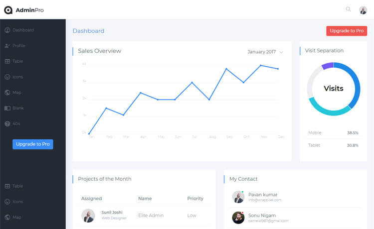 Free Bootstrap 4 HTML5 Dashboard Template