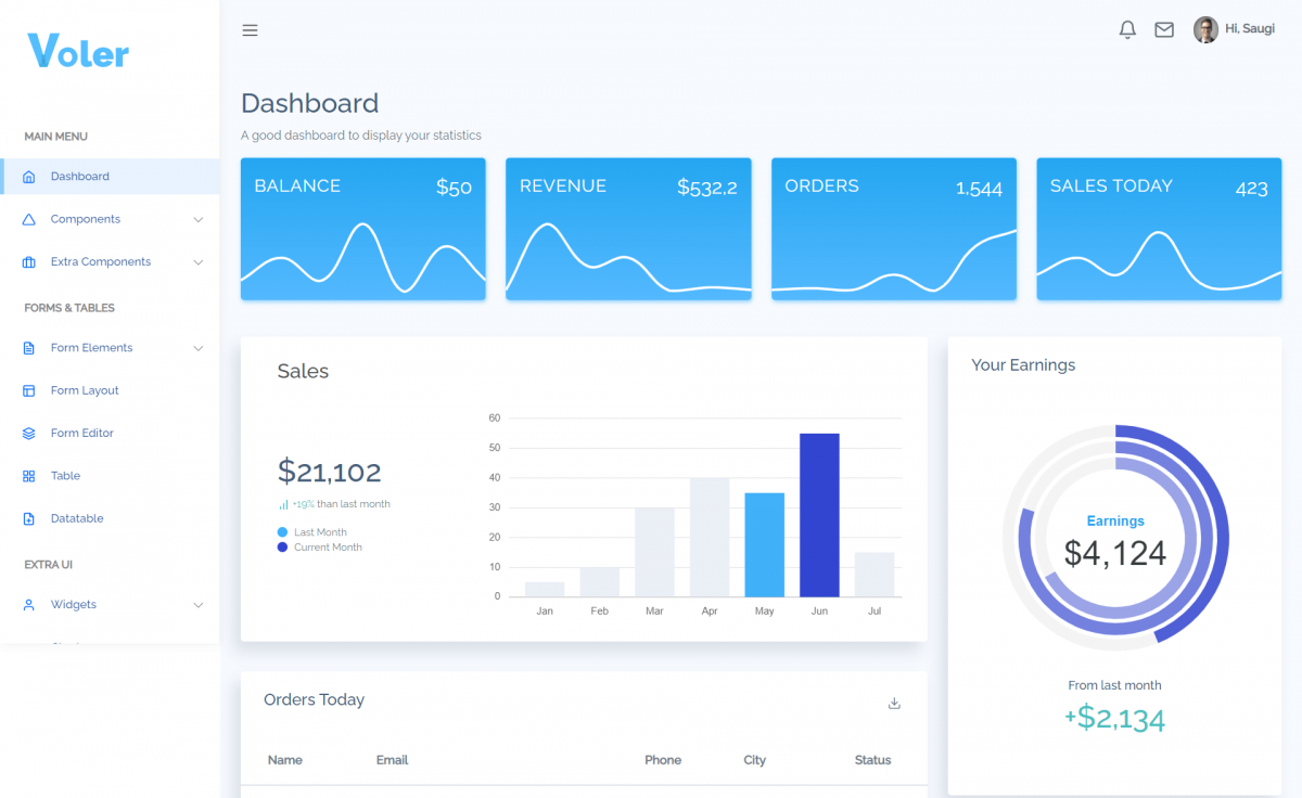 Free New Bootstrap 5 HTML5 Admin Dashboard Template