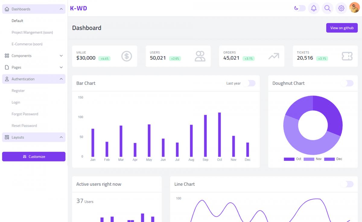 Free Tailwind CSS Admin Dashboard Website Template