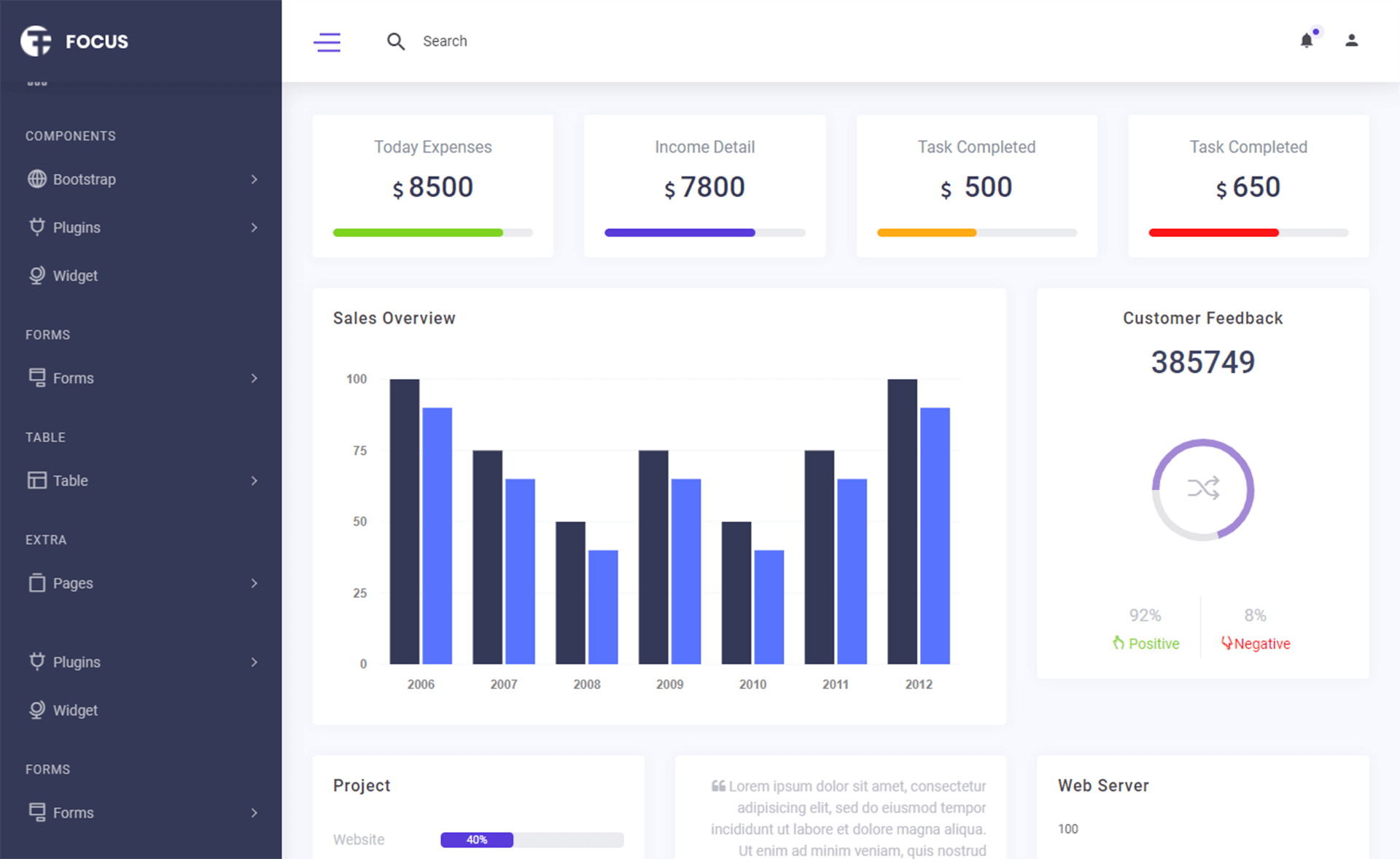 Free Bootstrap 4 HTML5 Admin Dashboard Website Template